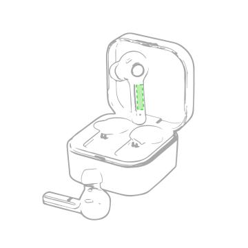Impresión E-Auricular lateral centrado